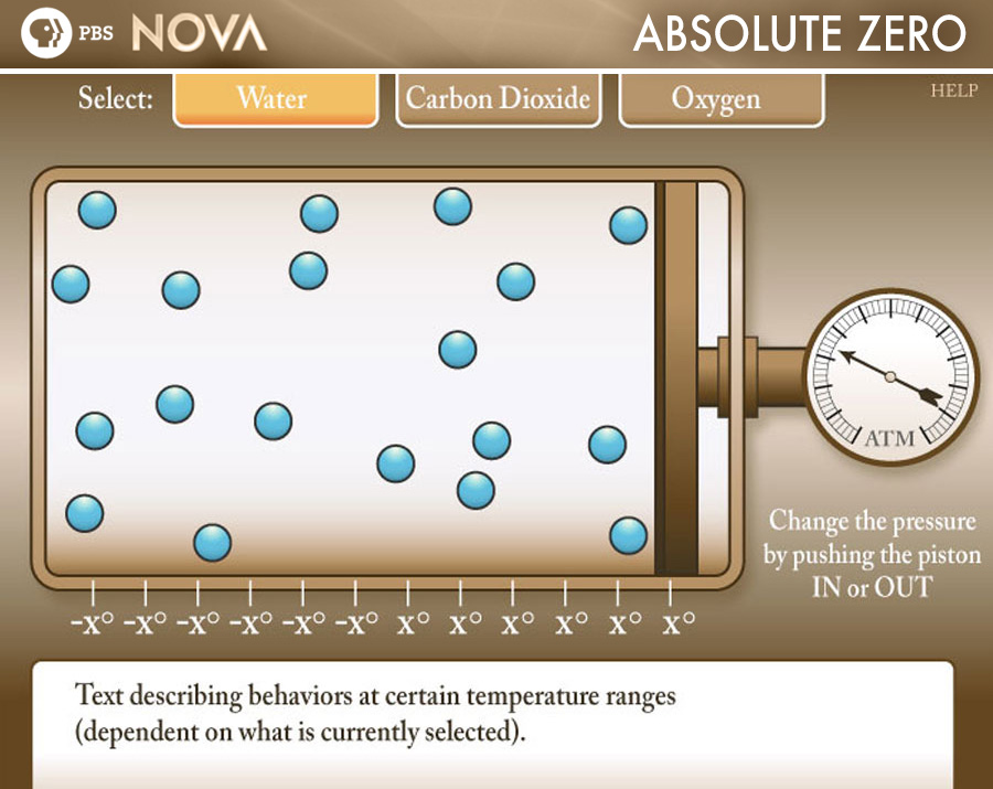NOVA Absolute Aero interactive